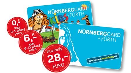 Your Nürnberg Card